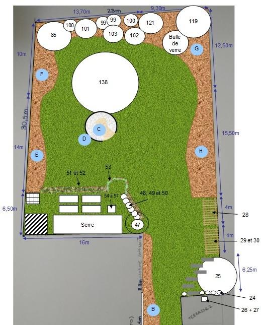 Plan d'aménagement de votre jardin